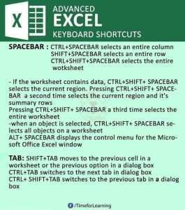 MS Excel shortcut list