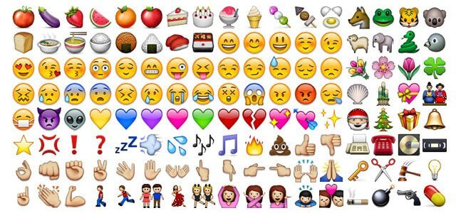 All Emojis meanings Explained: The best emoji guide