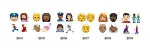 Emoji Timeline - Source:- Emojipedia