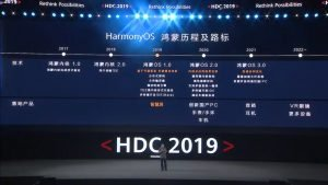 Huawei Harmony Os Roadmap