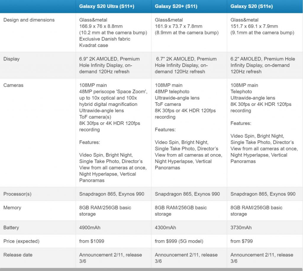 Samsung Galaxy S20+ leaked, image surface online 4