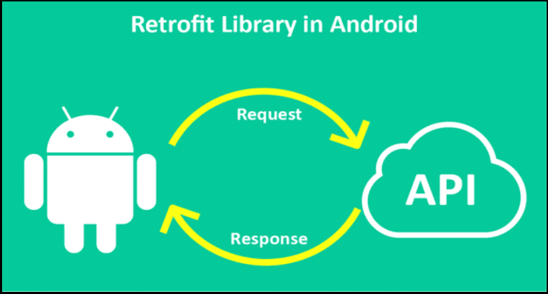 How To Use Retrofit Tutorial in Kotlin 1