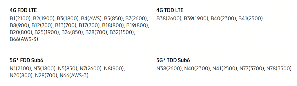 Samsung-s21-ultra-with-low-and-mid-band-spectrum